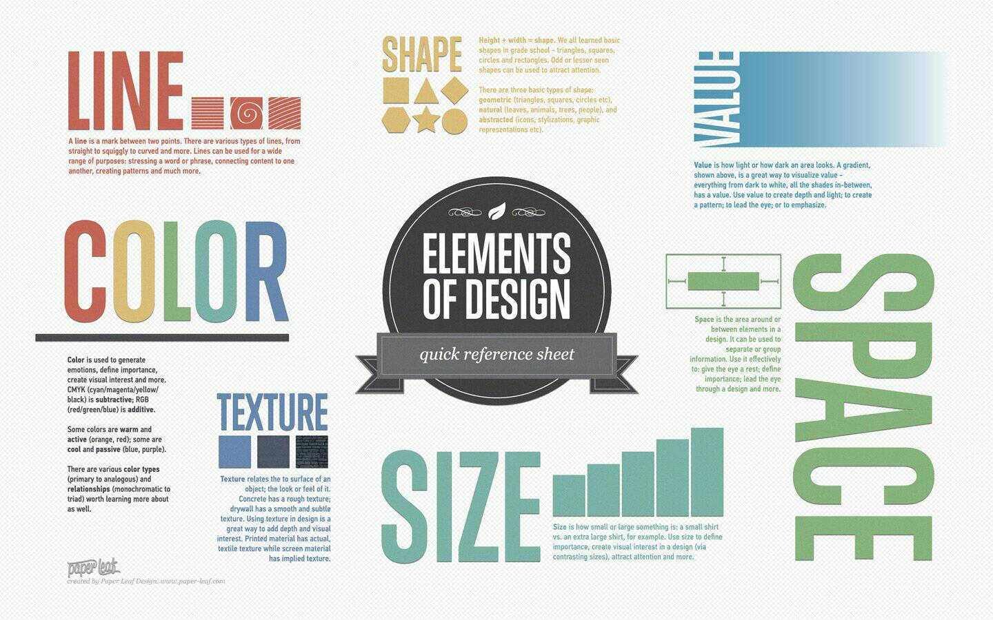 elements of design info graphic