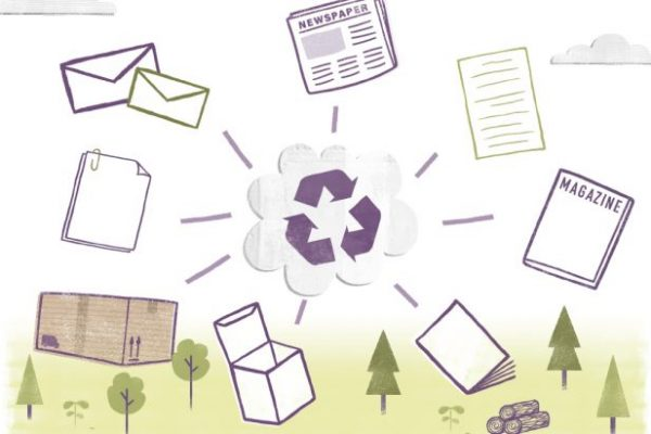 Sustainable Printing and Recycling